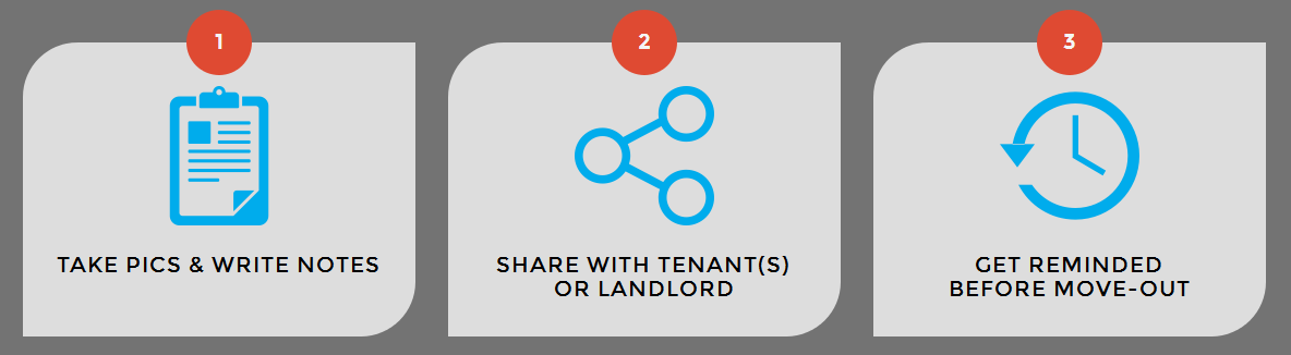 Tenant Walkthrough and Checklist Features